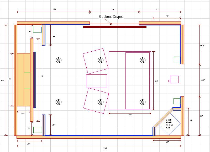 theater layout - Home Theater Design Plans